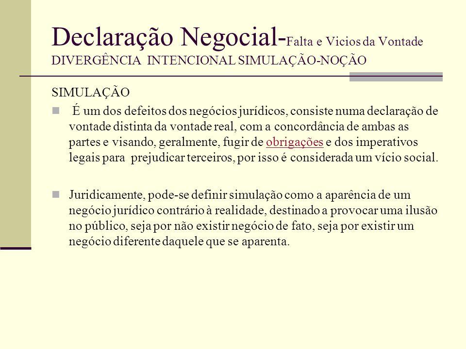 Declaração Negocial-Falta e Vicios da Vontade DIVERGÊNCIA INTENCIONAL SIMULAÇÃO-NOÇÃO