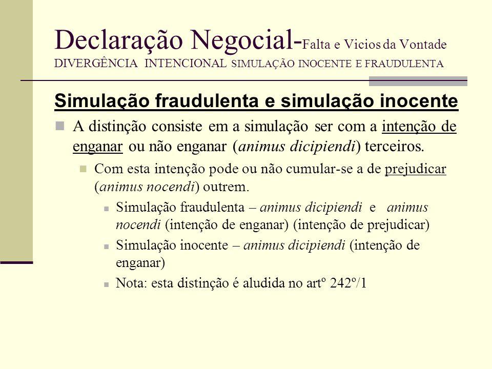 Declaração Negocial-Falta e Vicios da Vontade DIVERGÊNCIA INTENCIONAL SIMULAÇÃO INOCENTE E FRAUDULENTA