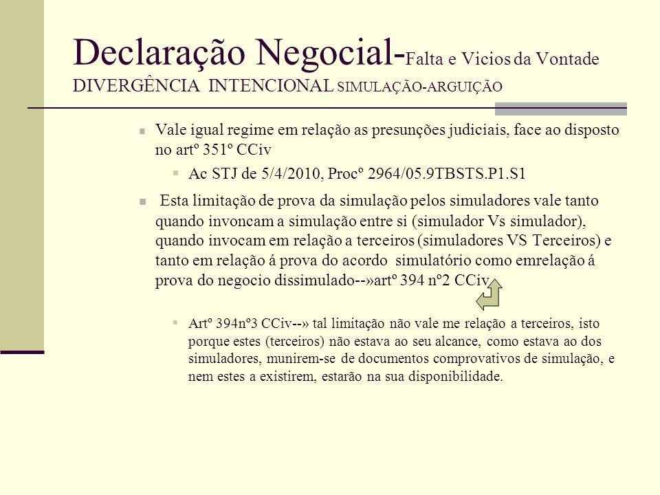 Declaração Negocial-Falta e Vicios da Vontade DIVERGÊNCIA INTENCIONAL SIMULAÇÃO-ARGUIÇÃO