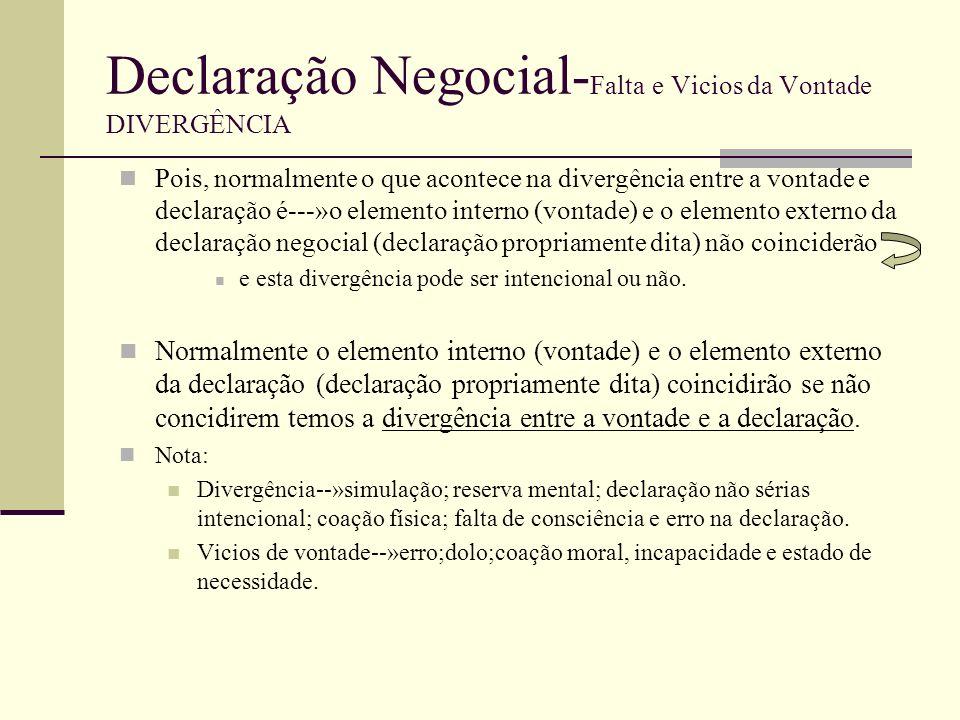 Declaração Negocial-Falta e Vicios da Vontade DIVERGÊNCIA