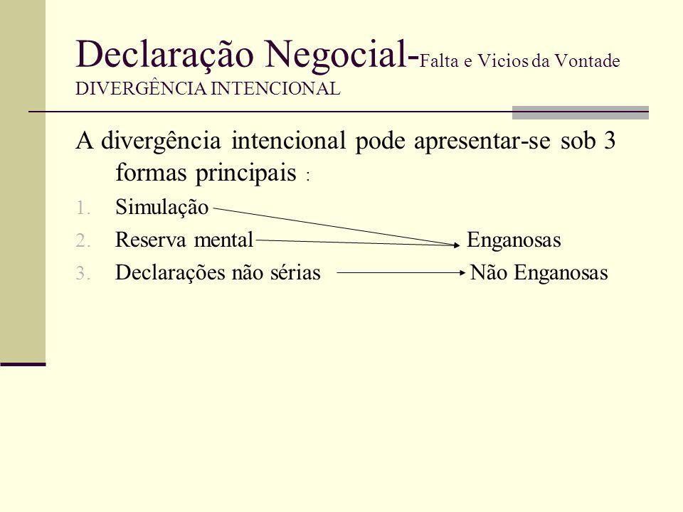 Declaração Negocial-Falta e Vicios da Vontade DIVERGÊNCIA INTENCIONAL