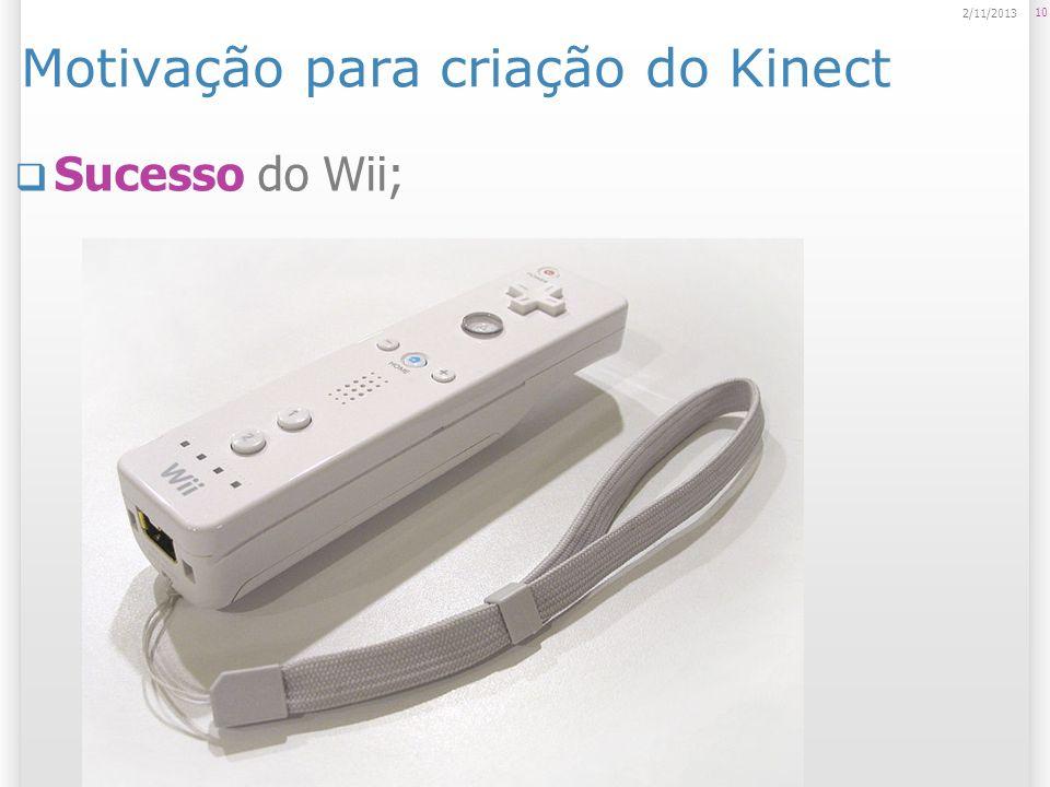Motivação para criação do Kinect