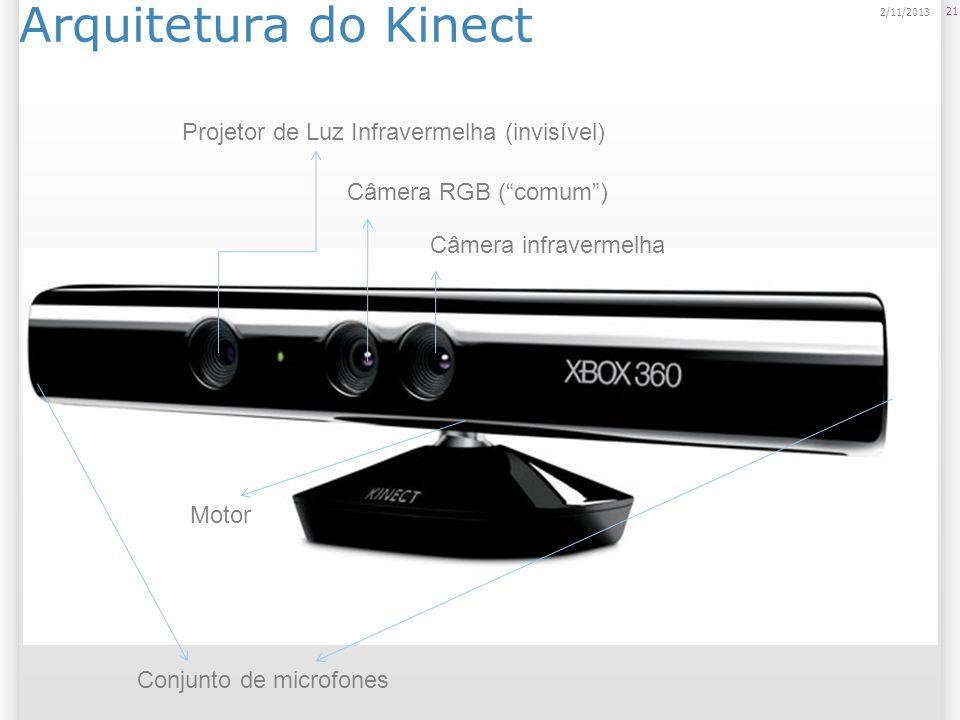 Arquitetura do Kinect Projetor de Luz Infravermelha (invisível)