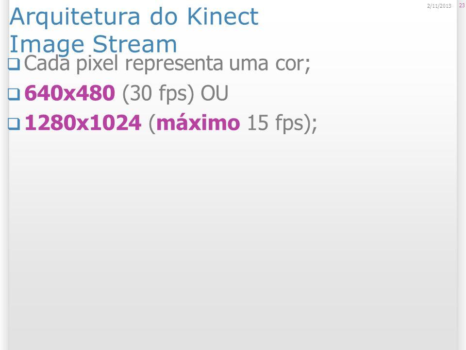 Arquitetura do Kinect Image Stream