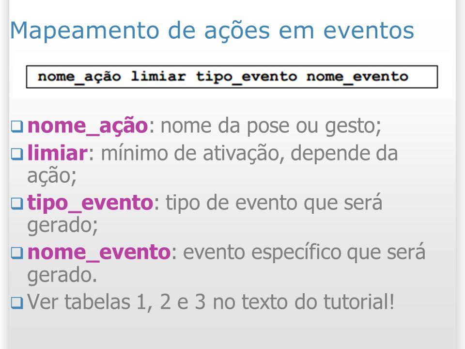 Mapeamento de ações em eventos
