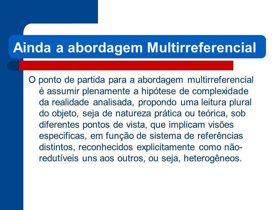 Ainda a abordagem Multirreferencial