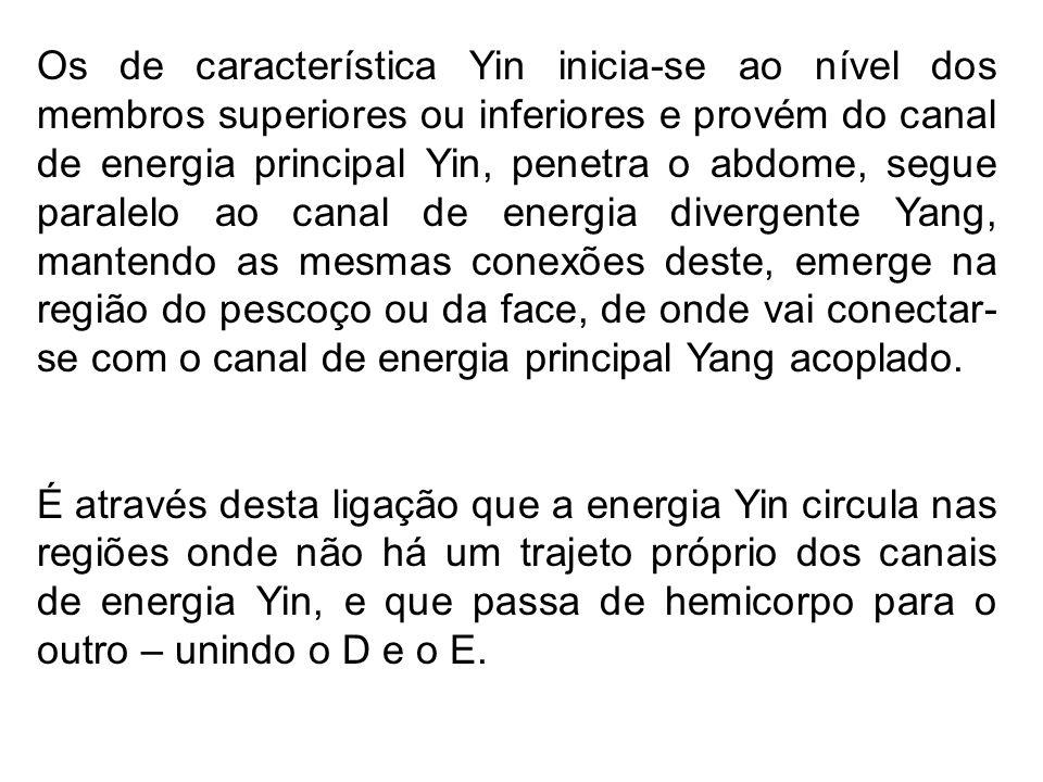 Os de característica Yin inicia-se ao nível dos membros superiores ou inferiores e provém do canal de energia principal Yin, penetra o abdome, segue paralelo ao canal de energia divergente Yang, mantendo as mesmas conexões deste, emerge na região do pescoço ou da face, de onde vai conectar-se com o canal de energia principal Yang acoplado.