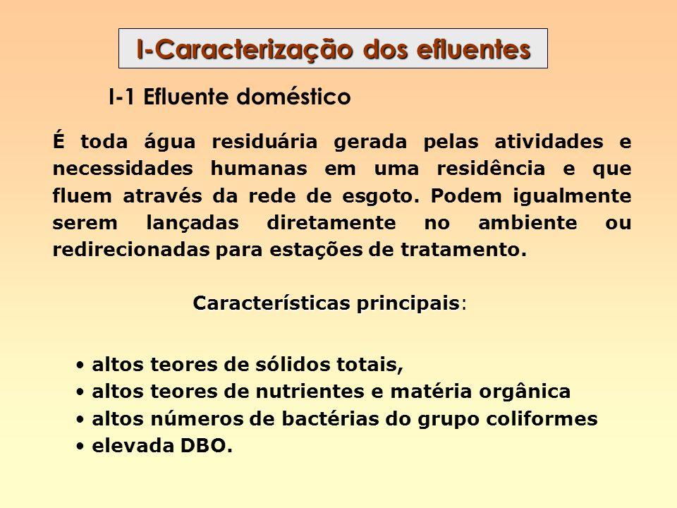 I-Caracterização dos efluentes
