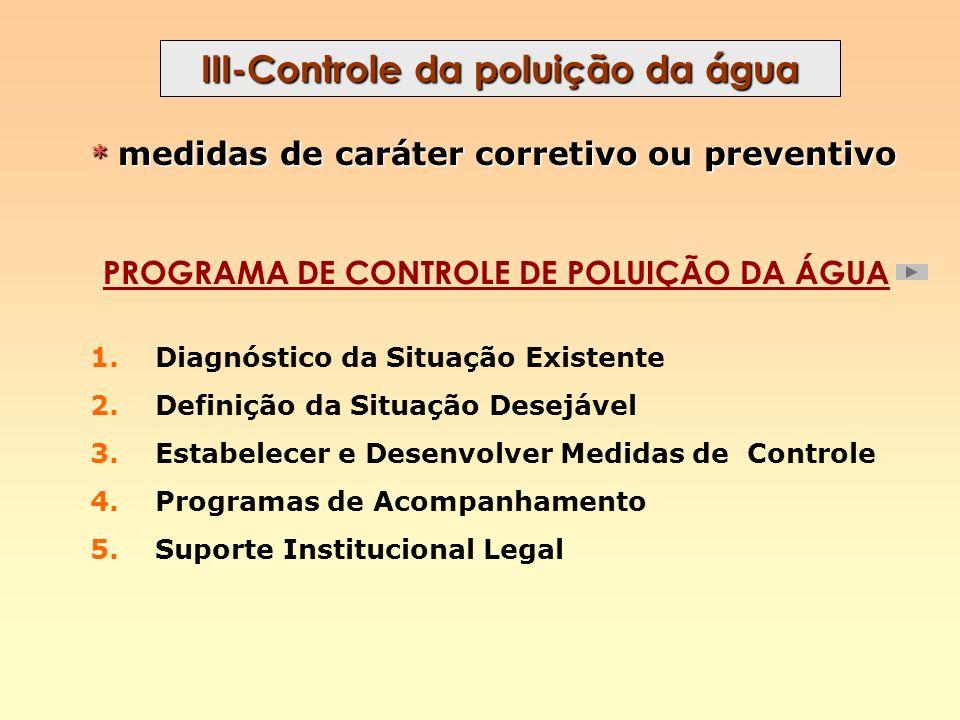 III-Controle da poluição da água