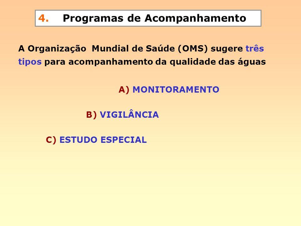 4. Programas de Acompanhamento