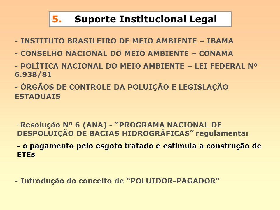 5. Suporte Institucional Legal