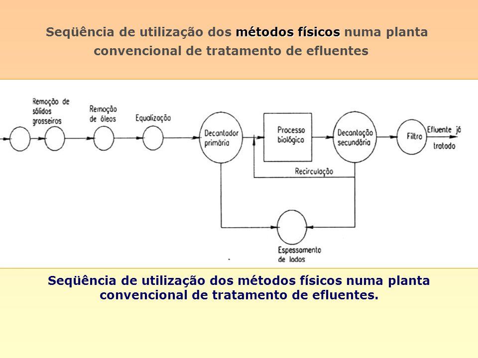 Seqüência de utilização dos métodos físicos numa planta convencional de tratamento de efluentes