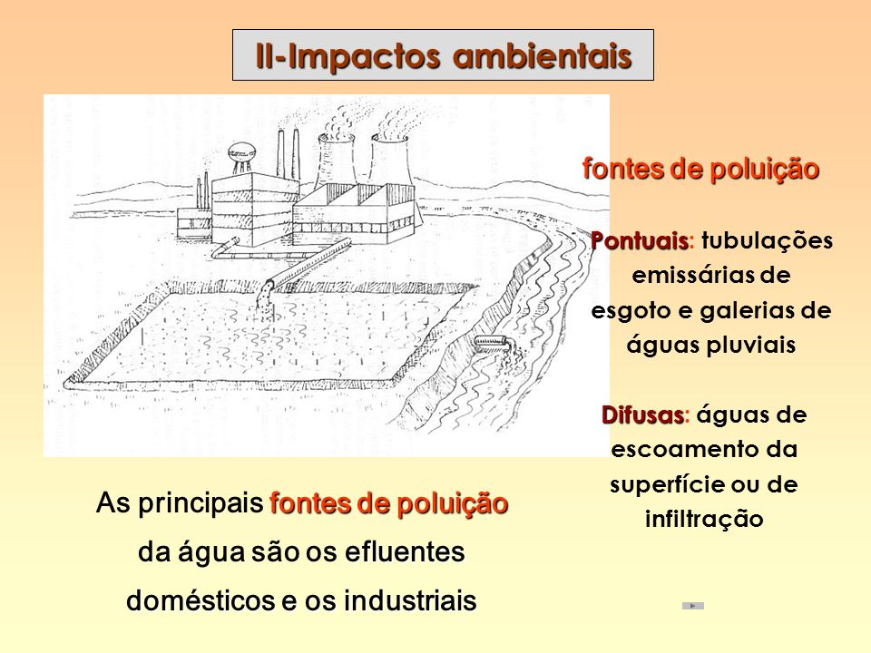 II-Impactos ambientais