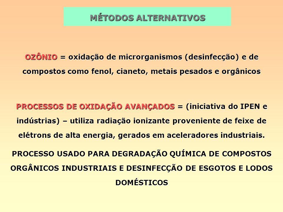 MÉTODOS ALTERNATIVOS OZÔNIO = oxidação de microrganismos (desinfecção) e de compostos como fenol, cianeto, metais pesados e orgânicos.