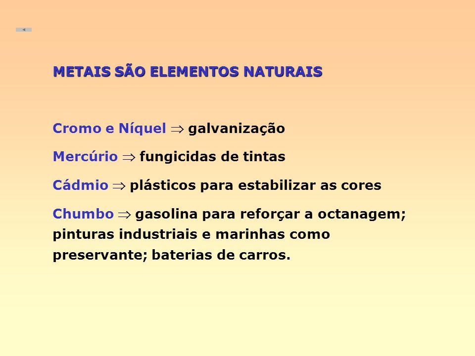METAIS SÃO ELEMENTOS NATURAIS