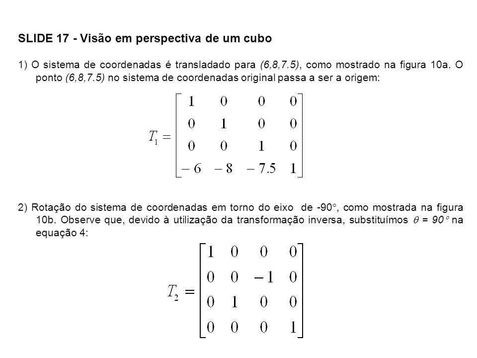 SLIDE 17 - Visão em perspectiva de um cubo