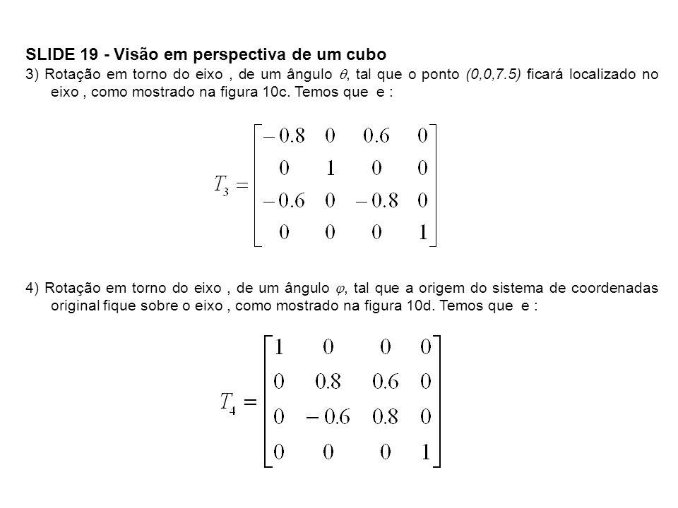 SLIDE 19 - Visão em perspectiva de um cubo