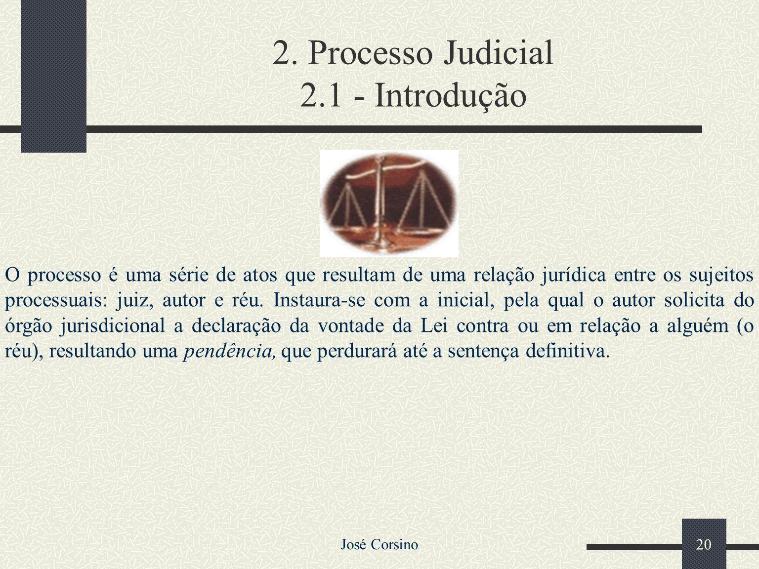 2. Processo Judicial 2.1 - Introdução
