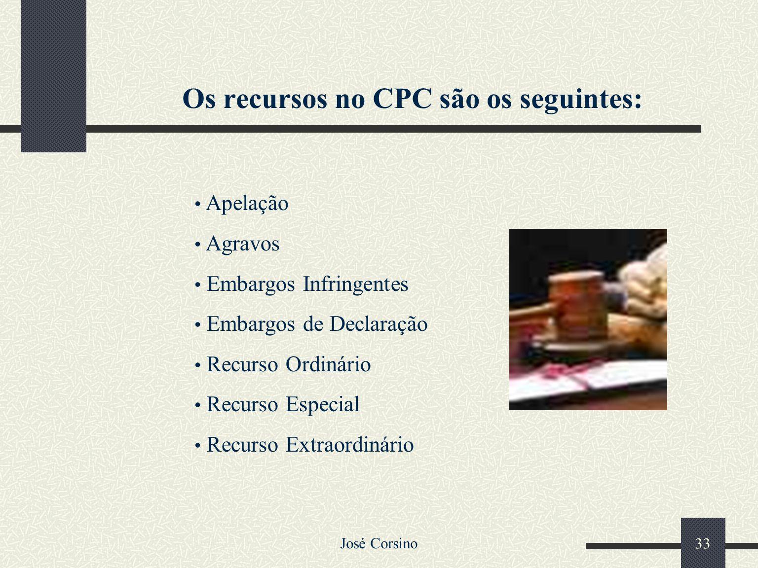Os recursos no CPC são os seguintes: