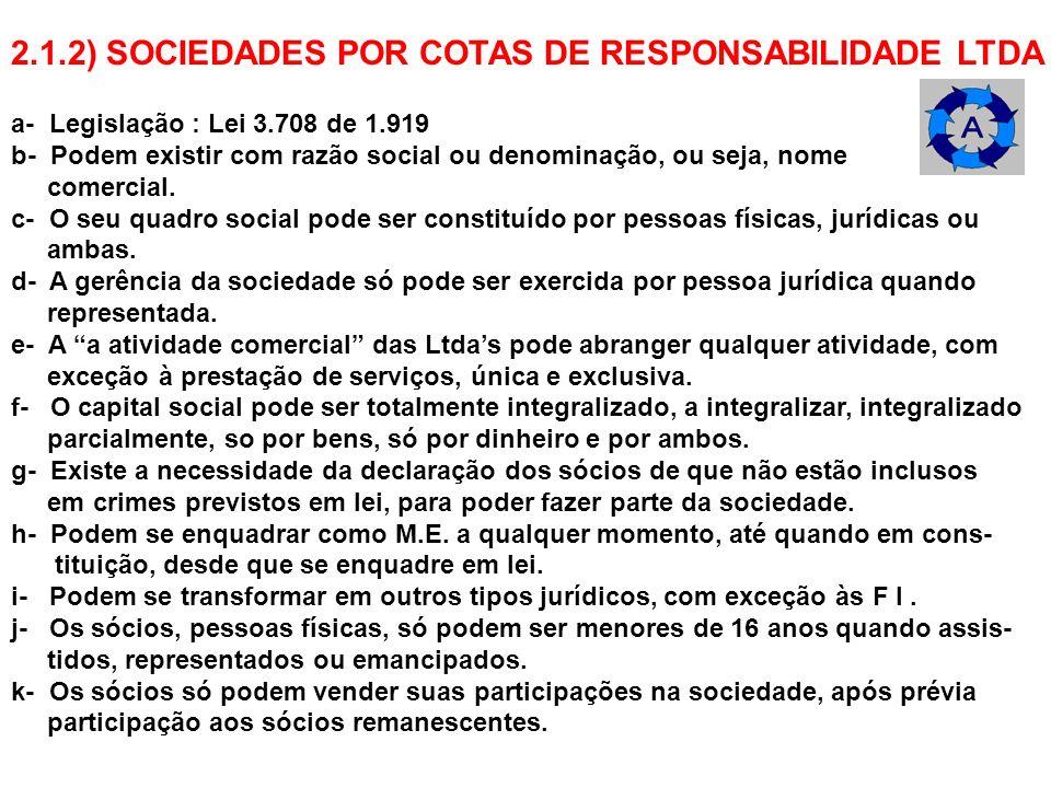 2.1.2) SOCIEDADES POR COTAS DE RESPONSABILIDADE LTDA