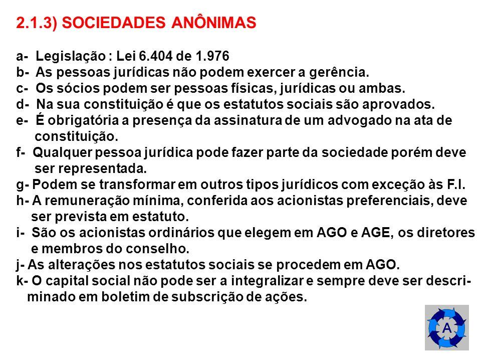 2.1.3) SOCIEDADES ANÔNIMAS a- Legislação : Lei 6.404 de 1.976