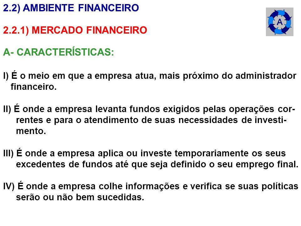 2.2) AMBIENTE FINANCEIRO 2.2.1) MERCADO FINANCEIRO A- CARACTERÍSTICAS: