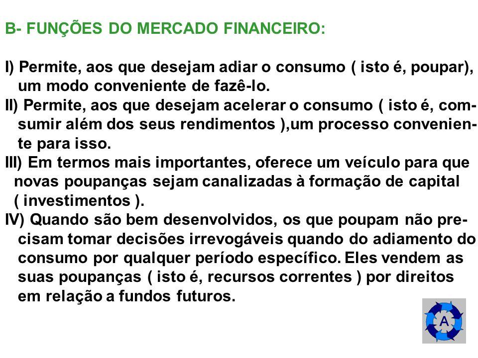 B- FUNÇÕES DO MERCADO FINANCEIRO: