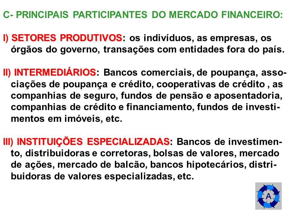 C- PRINCIPAIS PARTICIPANTES DO MERCADO FINANCEIRO: