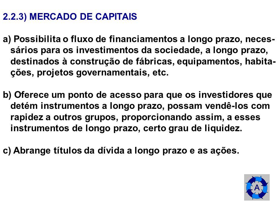 2.2.3) MERCADO DE CAPITAIS a) Possibilita o fluxo de financiamentos a longo prazo, neces- sários para os investimentos da sociedade, a longo prazo,