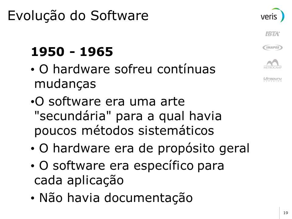 Evolução do Software 1950 - 1965 O hardware sofreu contínuas mudanças
