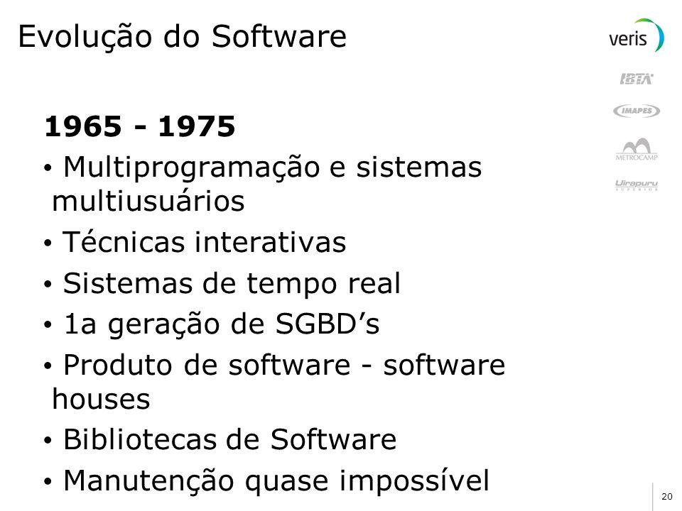 Evolução do Software 1965 - 1975. Multiprogramação e sistemas multiusuários. Técnicas interativas.