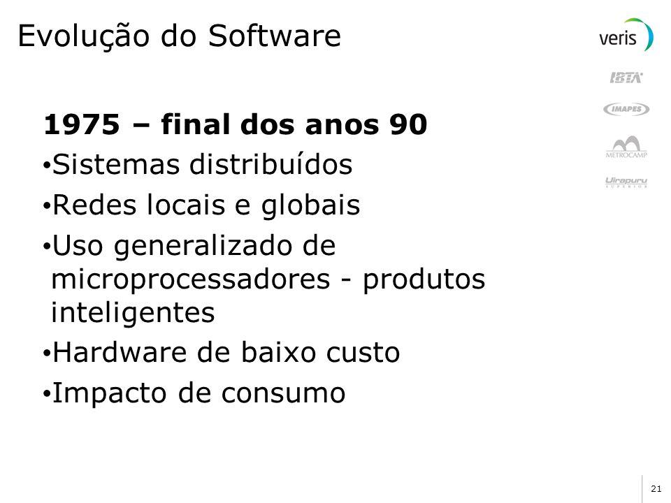 Evolução do Software 1975 – final dos anos 90 Sistemas distribuídos