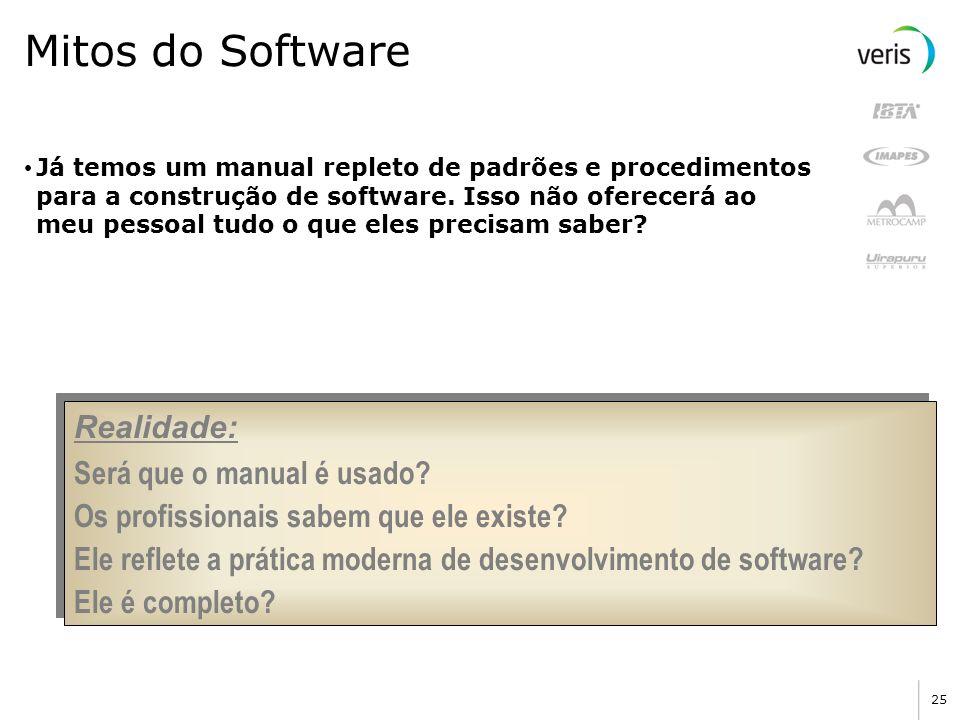 Mitos do Software Realidade: Será que o manual é usado