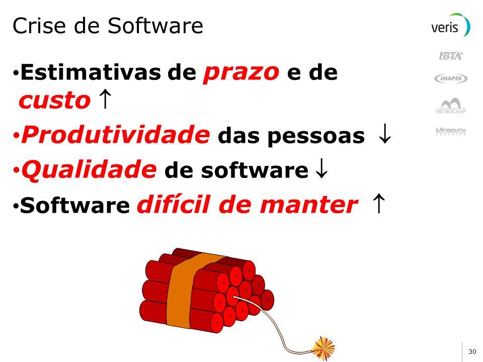 Produtividade das pessoas  Qualidade de software 