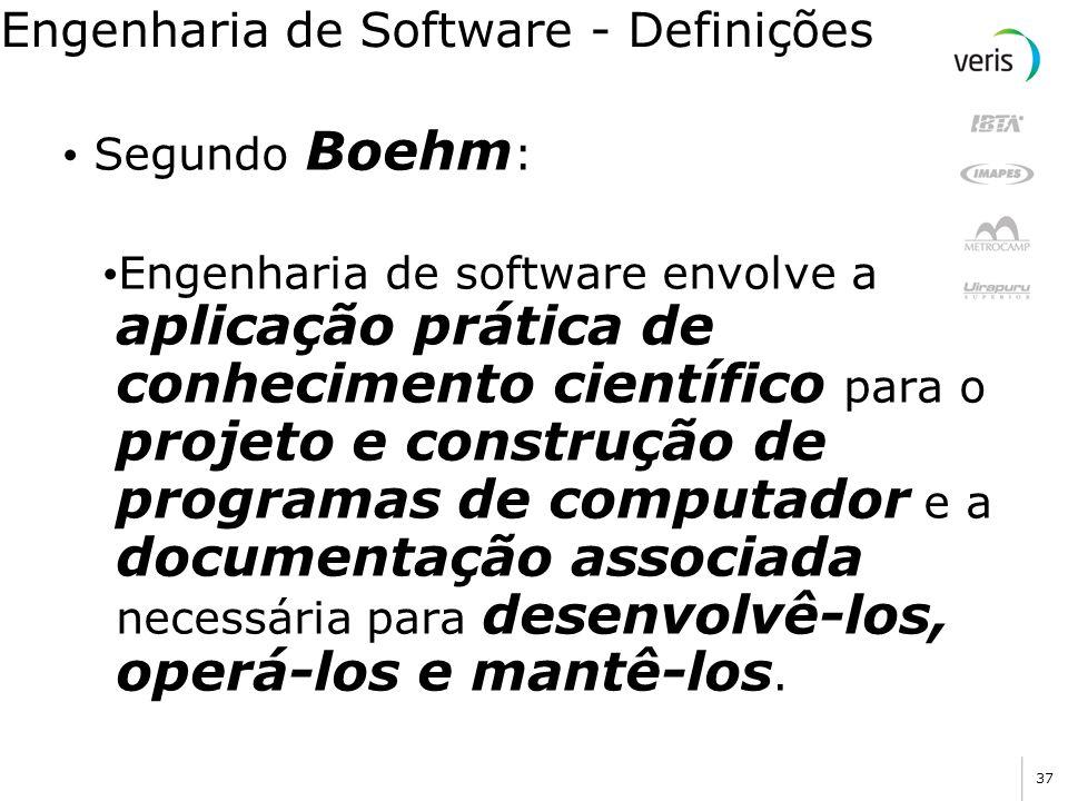 Engenharia de Software - Definições