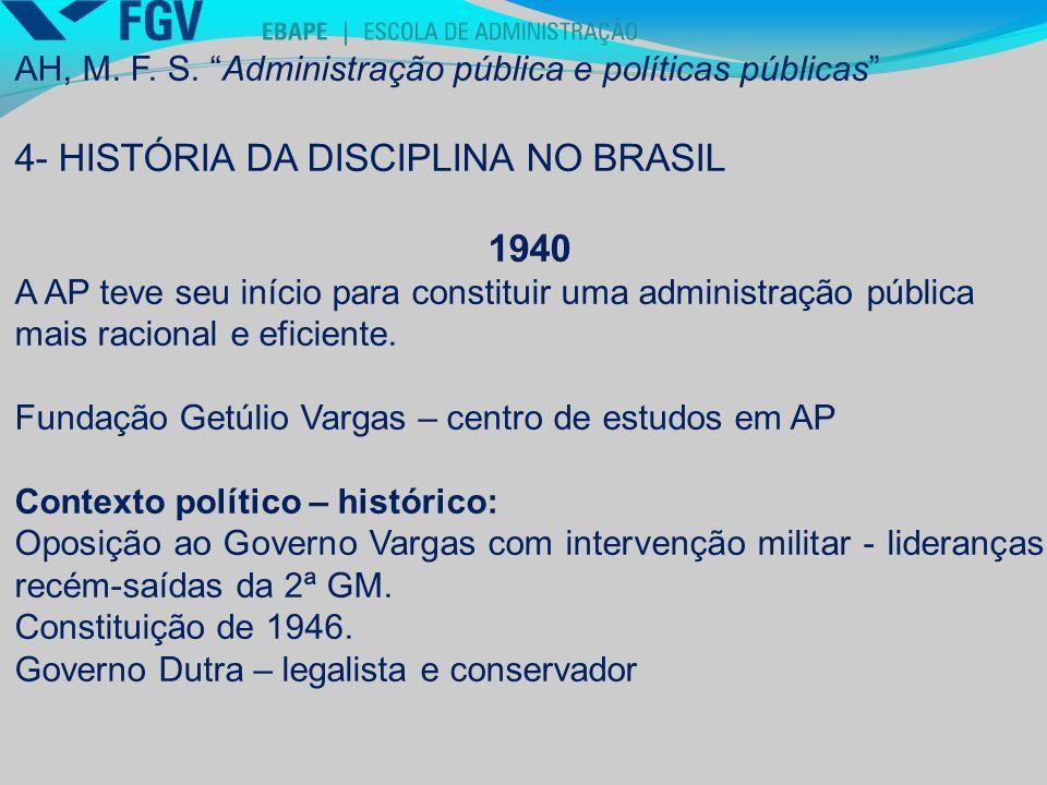 4- HISTÓRIA DA DISCIPLINA NO BRASIL 1940