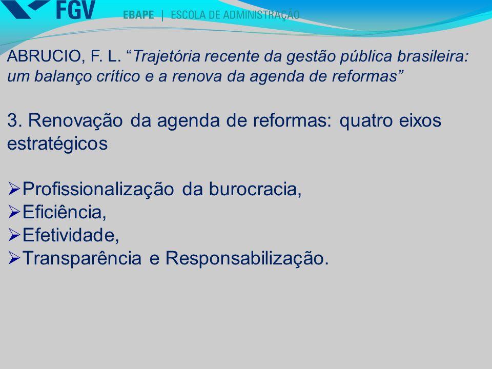 3. Renovação da agenda de reformas: quatro eixos estratégicos