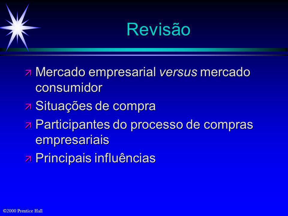 Revisão Mercado empresarial versus mercado consumidor