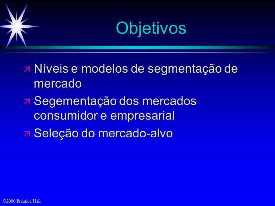Objetivos Níveis e modelos de segmentação de mercado