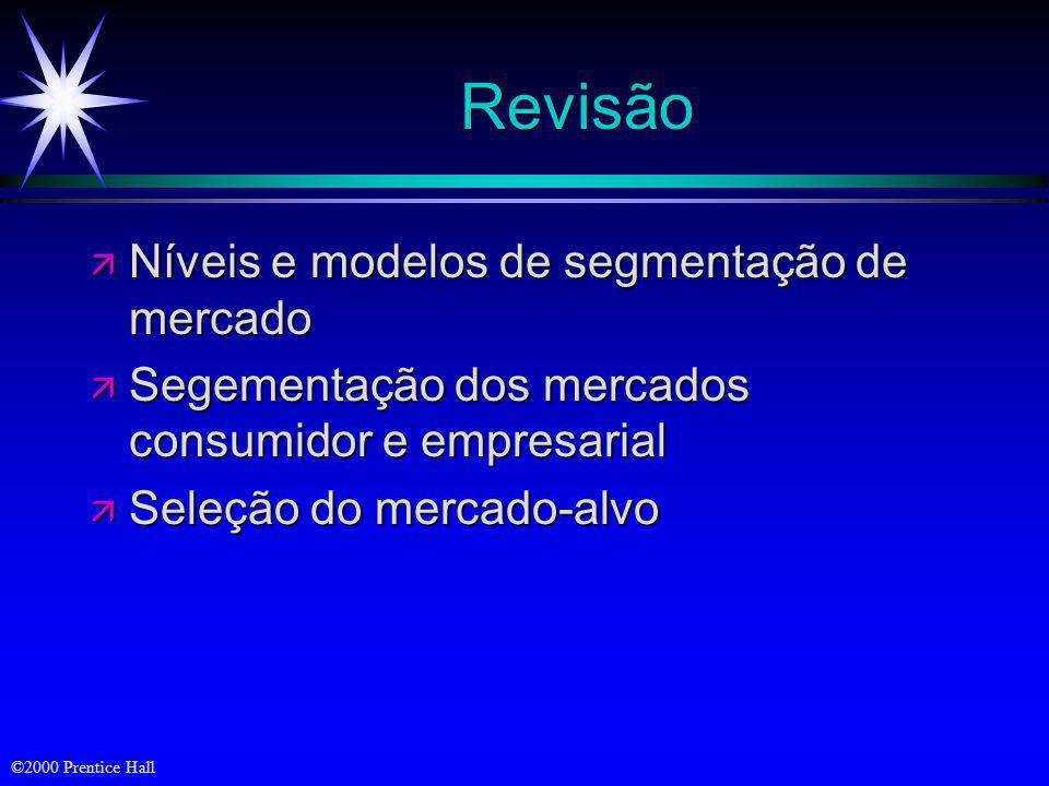 Revisão Níveis e modelos de segmentação de mercado