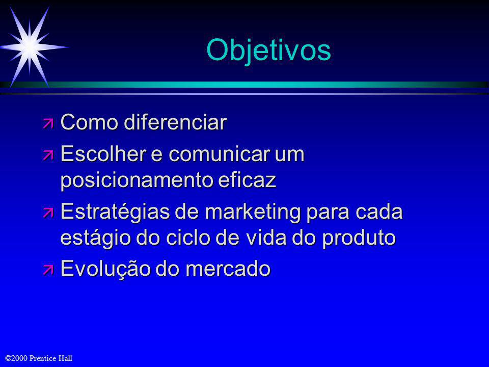Objetivos Como diferenciar