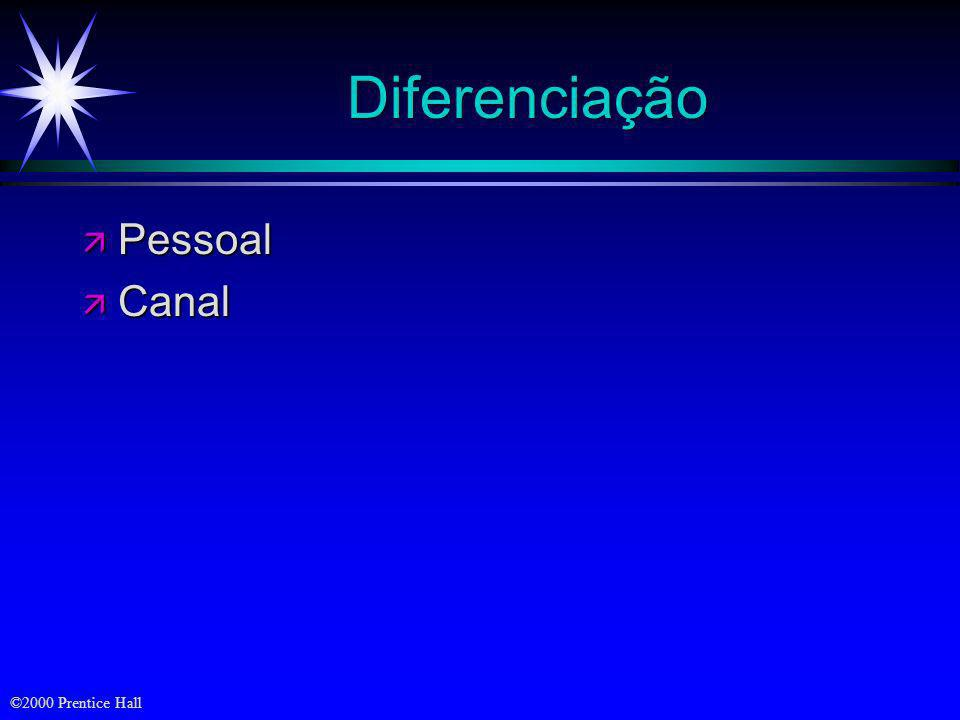 Diferenciação Pessoal Canal