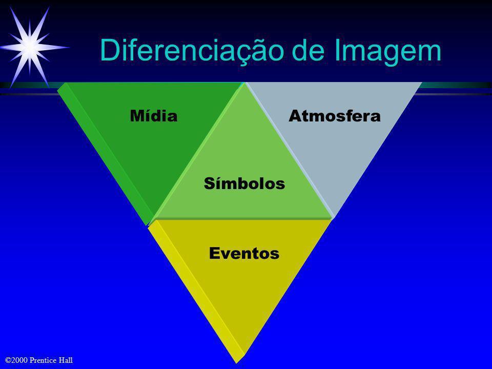 Diferenciação de Imagem