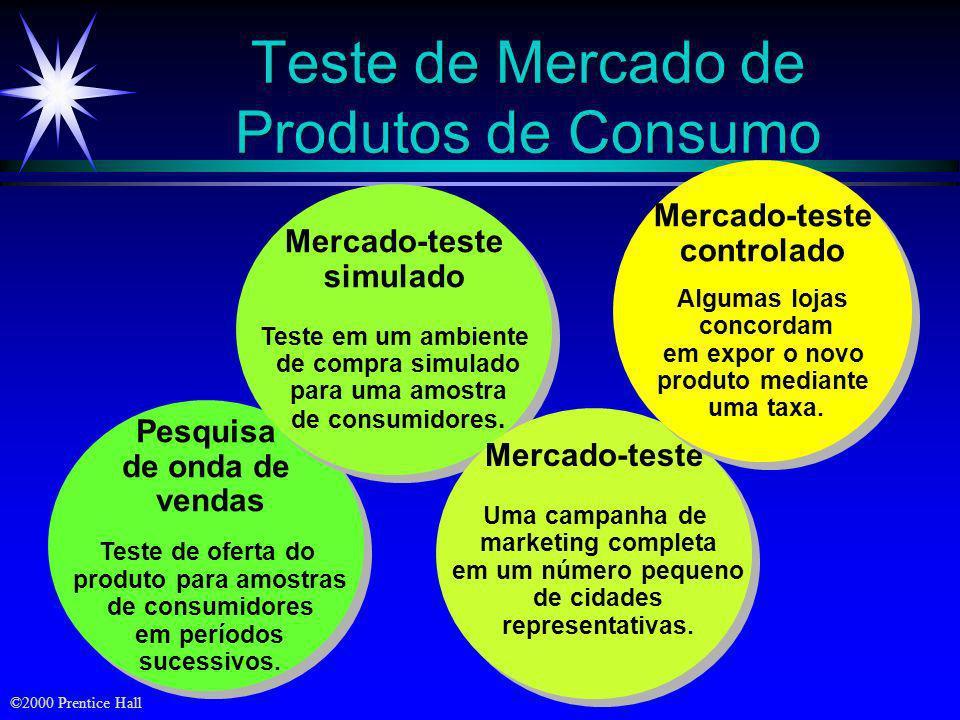 Teste de Mercado de Produtos de Consumo