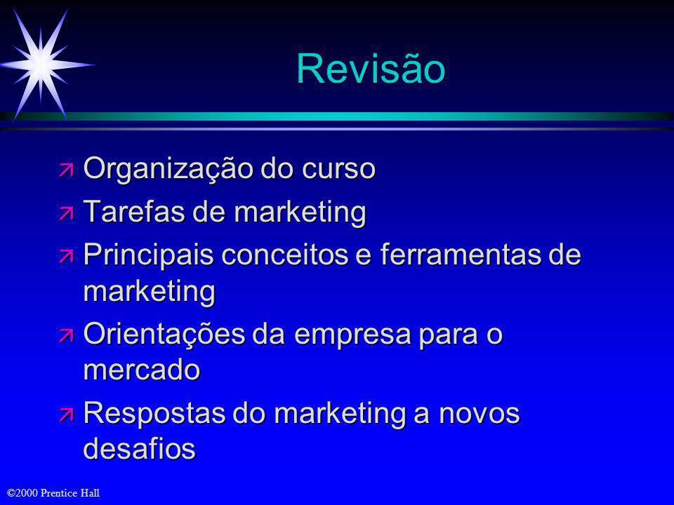 Revisão Organização do curso Tarefas de marketing
