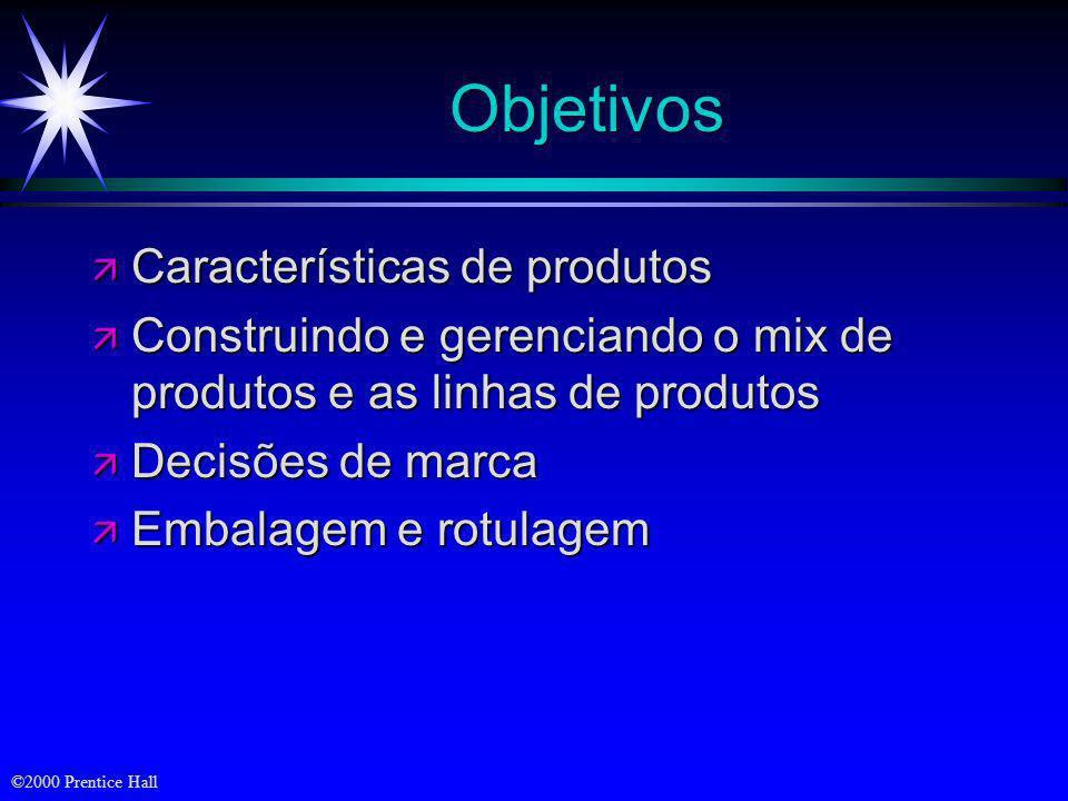 Objetivos Características de produtos