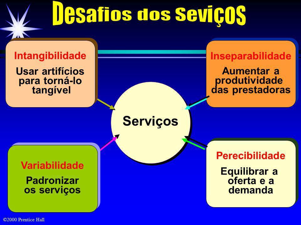 Desafios dos Seviços Serviços Intangibilidade Usar artifícios