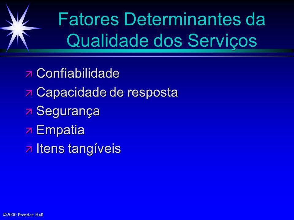 Fatores Determinantes da Qualidade dos Serviços