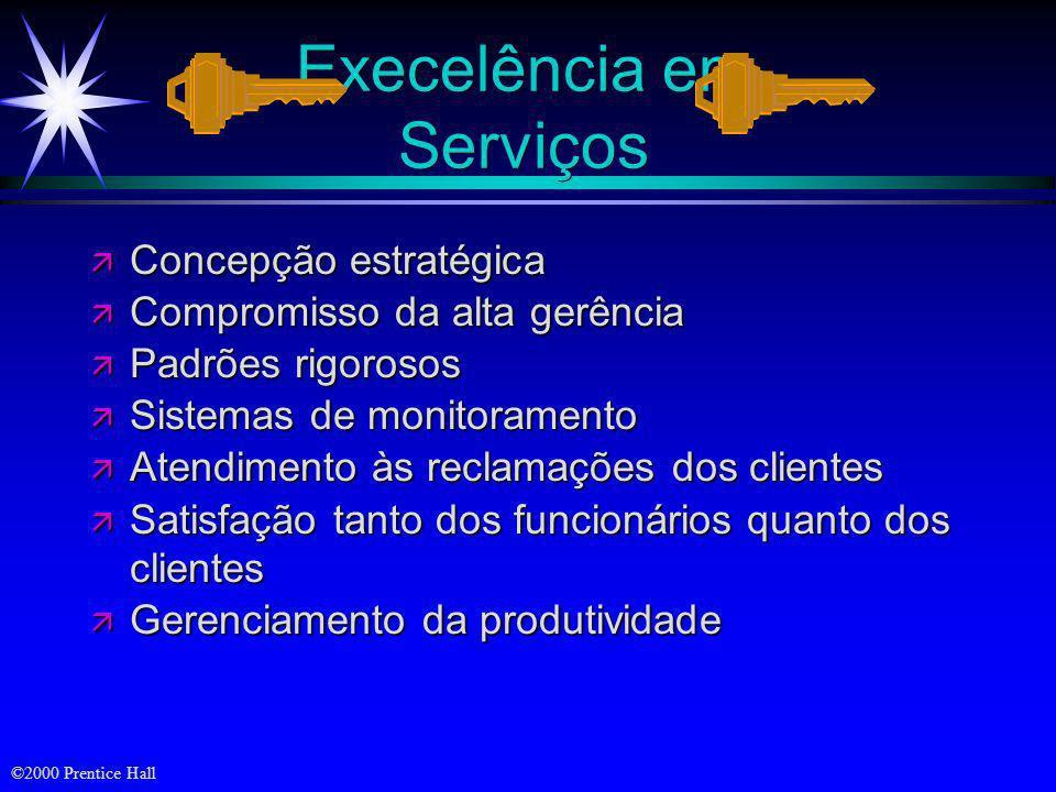 Execelência em Serviços