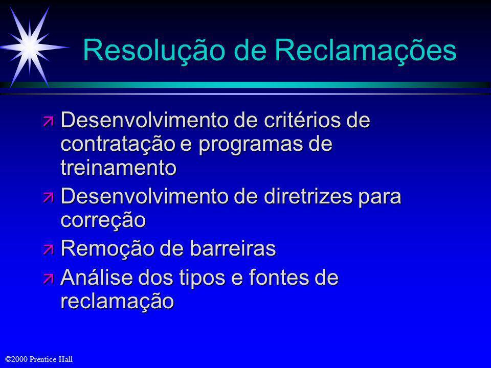 Resolução de Reclamações